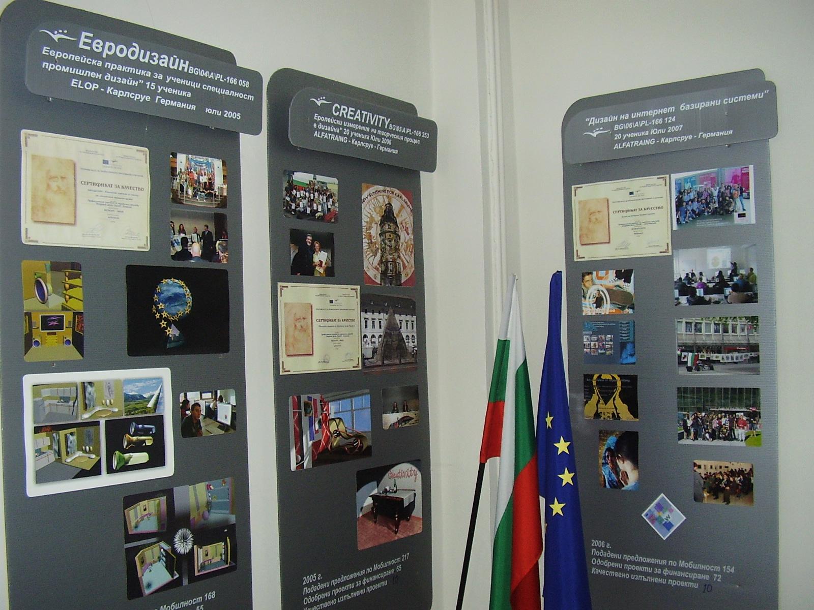 EU PROJECTS SCHOOL PANEL