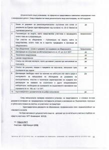protokol14