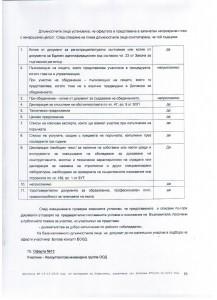 protokol16